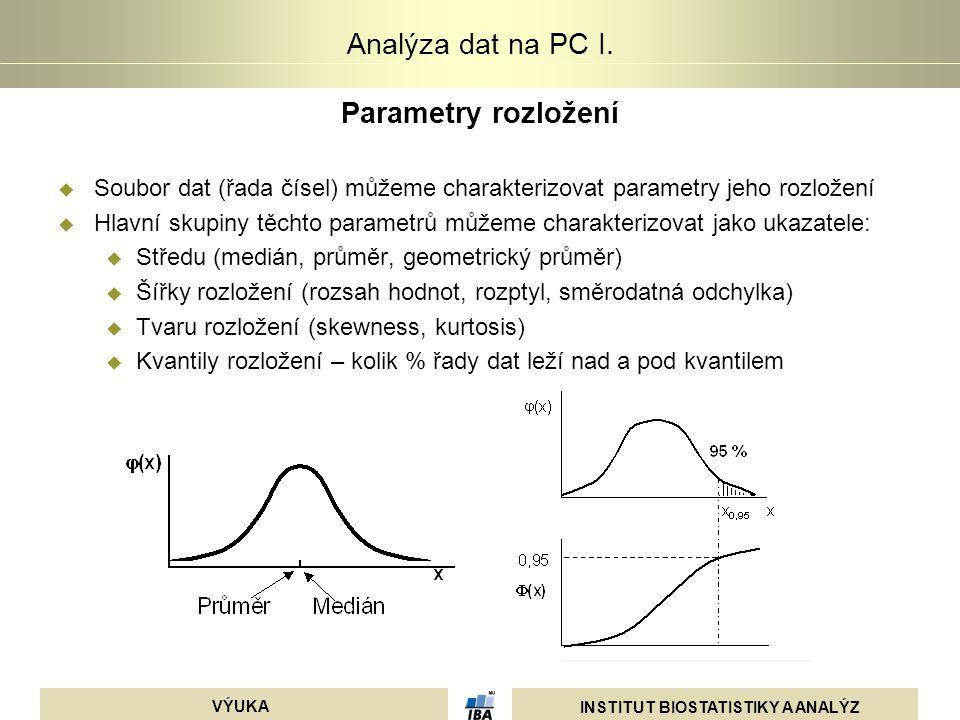 INSTITUT BIOSTATISTIKY A ANALÝZ VÝUKA Analýza dat na PC I. Parametry rozložení  Soubor dat (řada čísel) můžeme charakterizovat parametry jeho rozlože