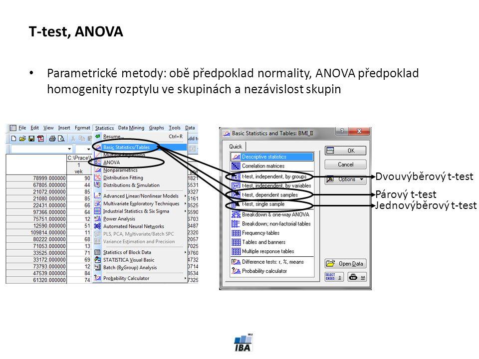 Dvouvýběrový T-test Boxplot Výsledek T-test pro více rozměrů Testy homogenity Nastavení hladiny statistické významnosti