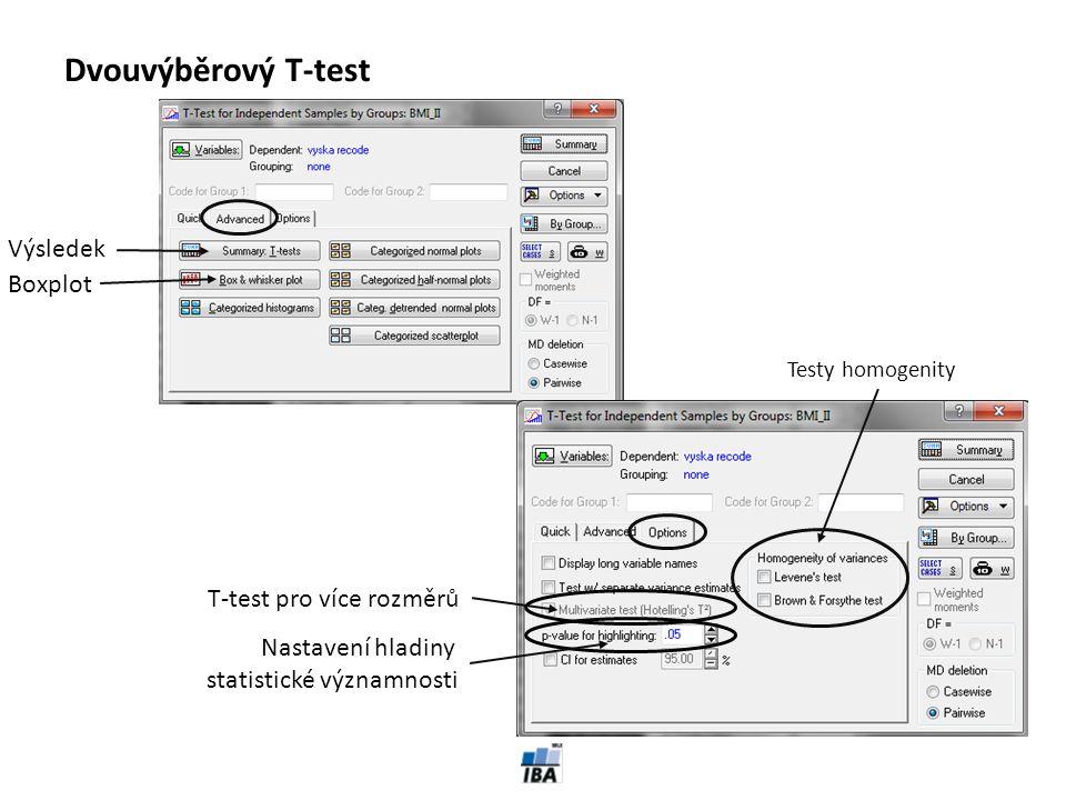 Nesplnění předpokladů pro T-test Neparametrické testy – Kolmogorův-Smirnovův test – Mannův-Whitneyův test