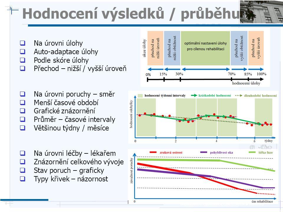 Department of Cybernetics, Czech Technical University Hodnocení výsledků / průběhu  Na úrovni úlohy  Auto-adaptace úlohy  Podle skóre úlohy  Přechod – nižší / vyšší úroveň  Na úrovni poruchy – směr  Menší časové období  Grafické znázornění  Průměr – časové intervaly  Většinou týdny / měsíce  Na úrovni léčby – lékařem  Znázornění celkového vývoje  Stav poruch – graficky  Typy křivek – názornost