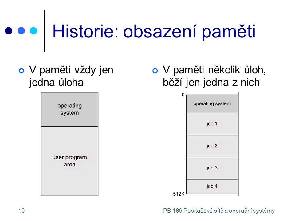 PB 169 Počítačové sítě a operační systémy10 Historie: obsazení paměti V paměti vždy jen jedna úloha V paměti několik úloh, běží jen jedna z nich