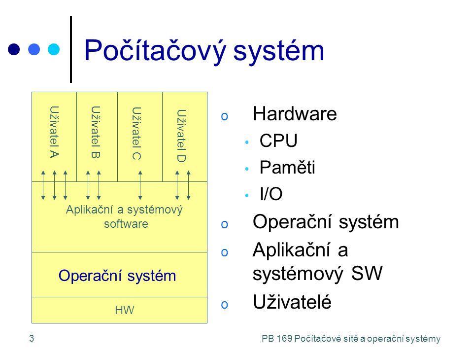 PB 169 Počítačové sítě a operační systémy3 Počítačový systém o Hardware CPU Paměti I/O o Operační systém o Aplikační a systémový SW o Uživatelé HW Operační systém Aplikační a systémový software Uživatel AUživatel B Uživatel C Uživatel D