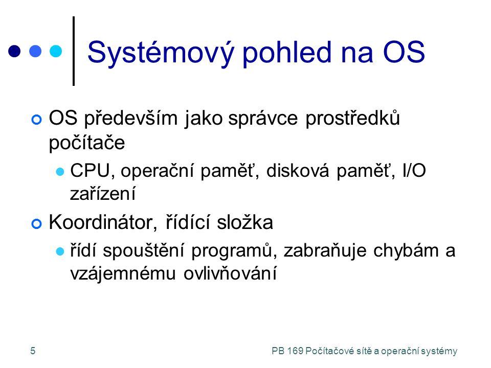PB 169 Počítačové sítě a operační systémy5 Systémový pohled na OS OS především jako správce prostředků počítače CPU, operační paměť, disková paměť, I/O zařízení Koordinátor, řídící složka řídí spouštění programů, zabraňuje chybám a vzájemnému ovlivňování