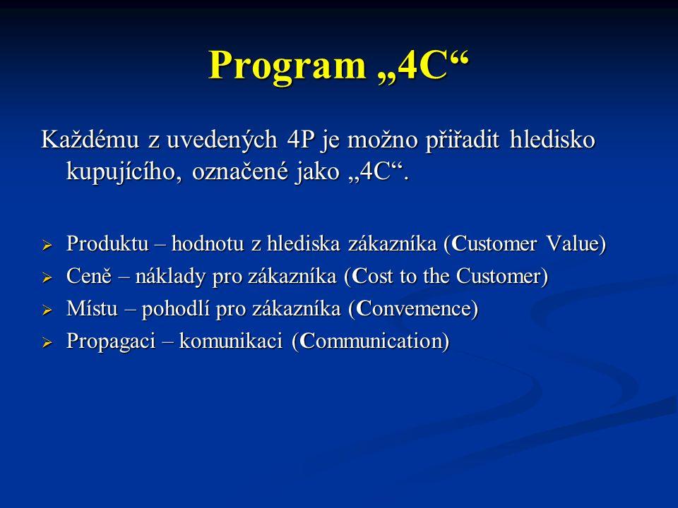 """Program """"4C"""" Každému z uvedených 4P je možno přiřadit hledisko kupujícího, označené jako """"4C"""".  Produktu – hodnotu z hlediska zákazníka (Customer Val"""