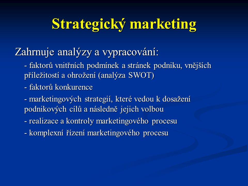 Strategický marketing Zahrnuje analýzy a vypracování: - faktorů vnitřních podmínek a stránek podniku, vnějších příležitostí a ohrožení (analýza SWOT)