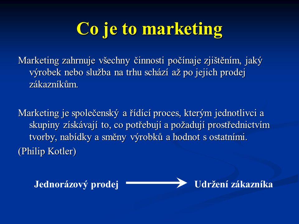 Co je to marketing Marketing zahrnuje všechny činnosti počínaje zjištěním, jaký výrobek nebo služba na trhu schází až po jejich prodej zákazníkům. Mar