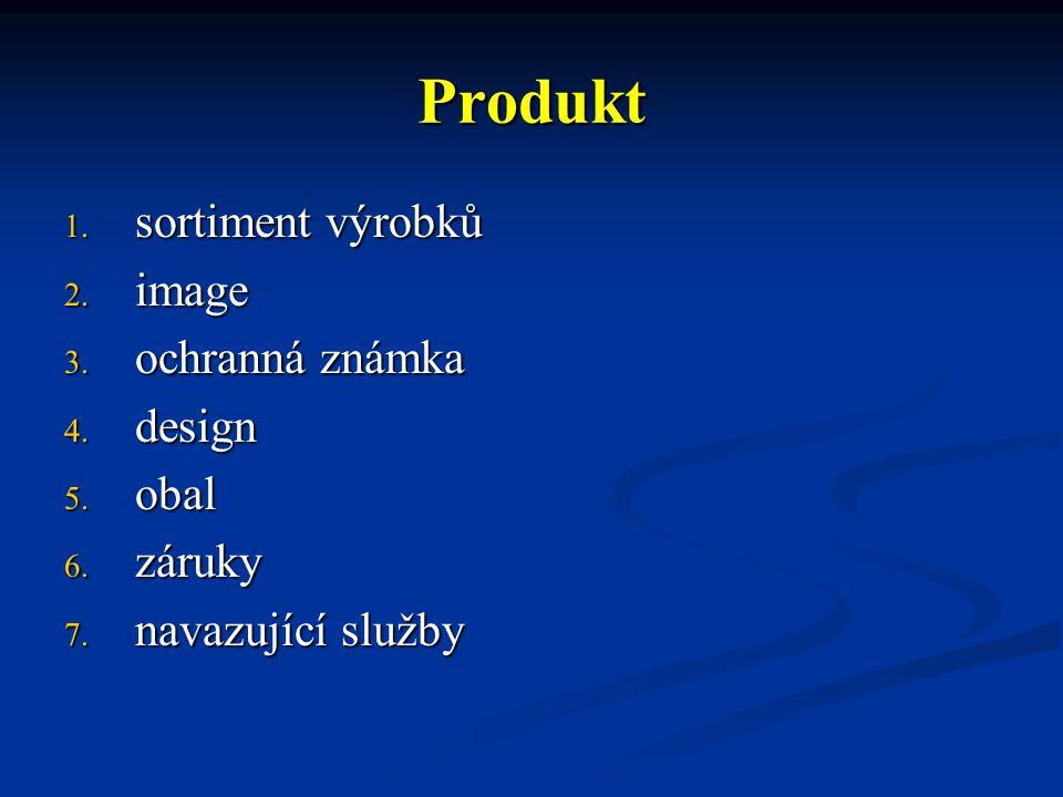 Produkt 1. sortiment výrobků 2. image 3. ochranná známka 4. design 5. obal 6. záruky 7. navazující služby