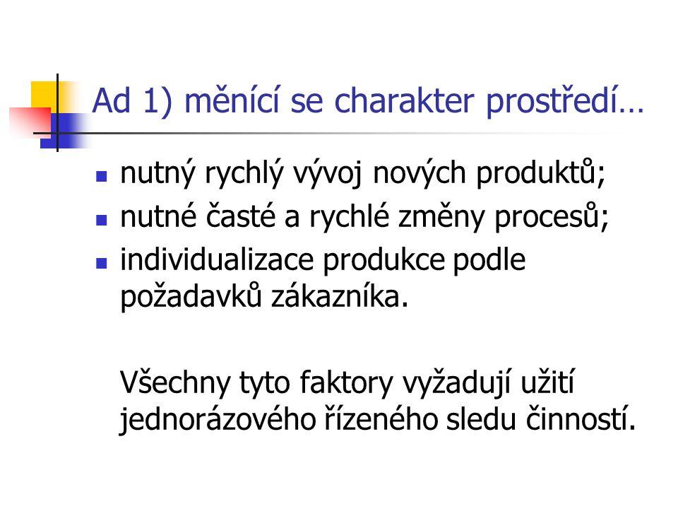 Ad 2) požadavky podniků na manažery