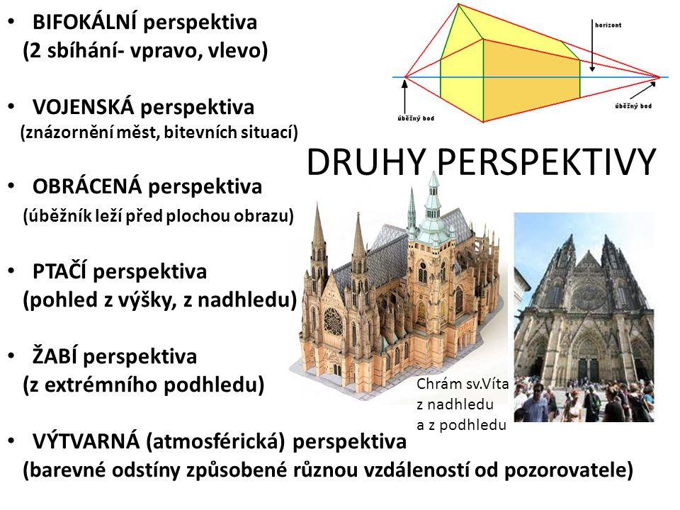 DRUHY PERSPEKTIVY BIFOKÁLNÍ perspektiva (2 sbíhání- vpravo, vlevo) VOJENSKÁ perspektiva (znázornění měst, bitevních situací) OBRÁCENÁ perspektiva (úbě