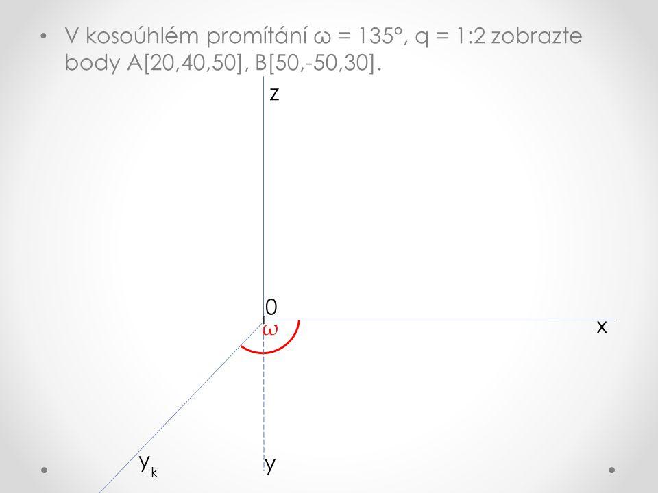 x z y k ω y + 0