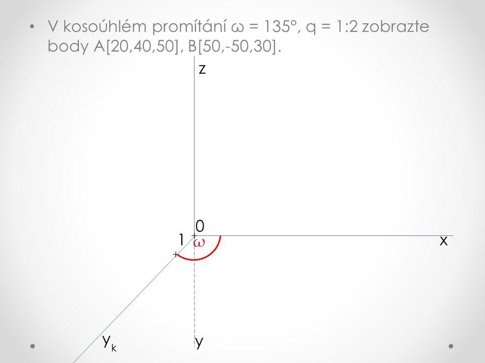 x z y k ω y + + 1 0