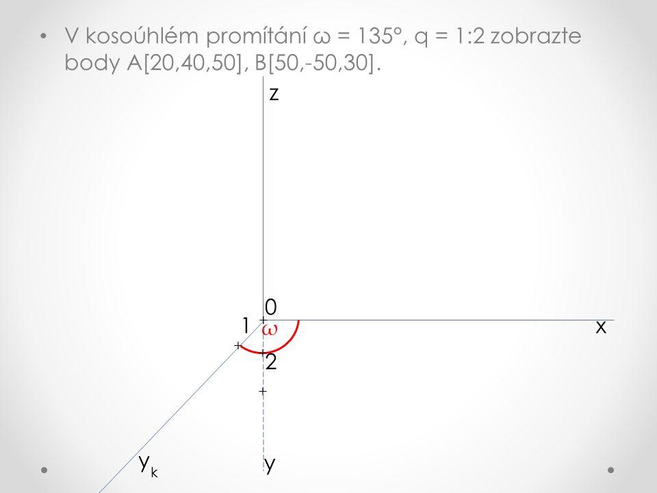 x z y k ω y + + + + 1 2 0
