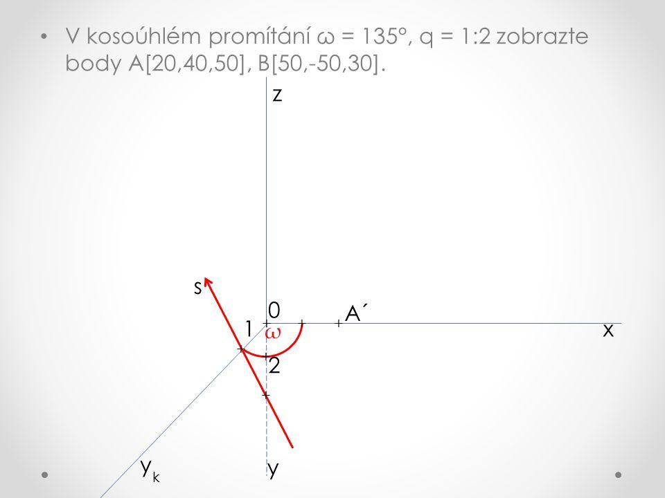 x z y k A´ ω y s + + + + + + 1 2 0