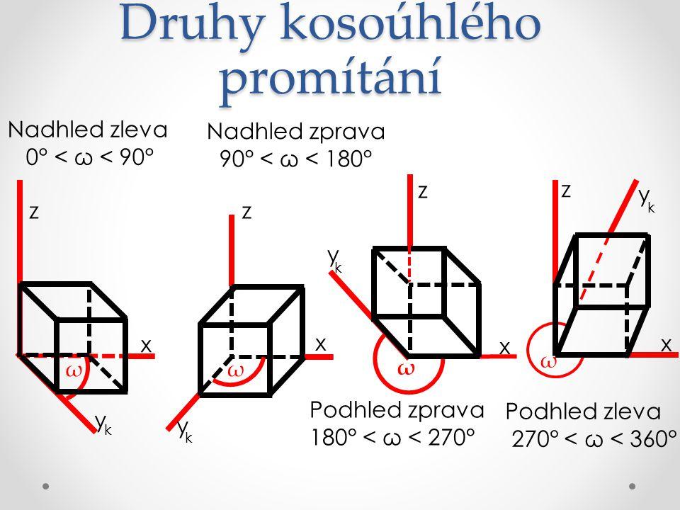 Druhy kosoúhlého promítání Nadhled zleva 0° < ω < 90° Nadhled zprava 90° < ω < 180° Podhled zprava 180° < ω < 270° Podhled zleva 270° < ω < 360° ω ω ω ω x x x x k z z z z y y y y k k k
