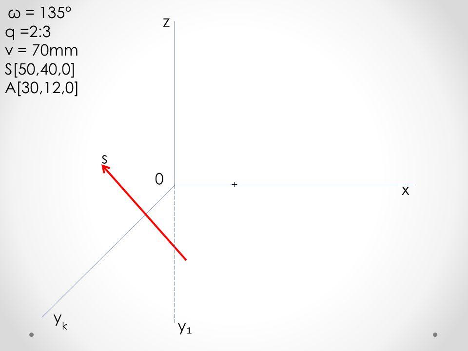 ω = 135° q =2:3 v = 70mm S[50,40,0] A[30,12,0] + x y z k 0 y₁y₁ s