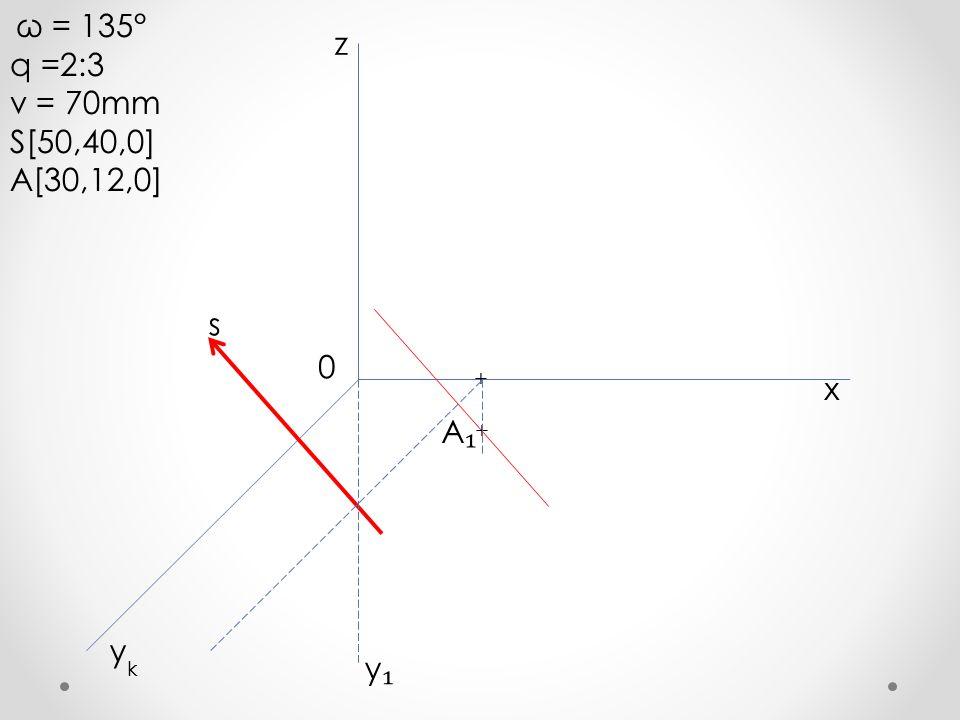 ω = 135° q =2:3 v = 70mm S[50,40,0] A[30,12,0] + + A₁A₁ x y z k 0 y₁y₁ s