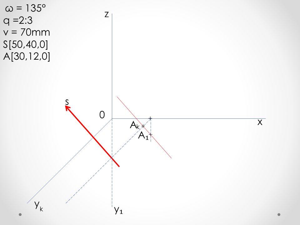 ω = 135° q =2:3 v = 70mm S[50,40,0] A[30,12,0] + + A₁A₁ A + x y z k k 0 y₁y₁ s