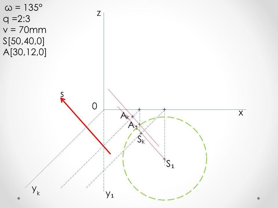 ω = 135° q =2:3 v = 70mm S[50,40,0] A[30,12,0] + + A₁A₁ A + x y z k k 0 y₁y₁ s + + S₁S₁ S k +