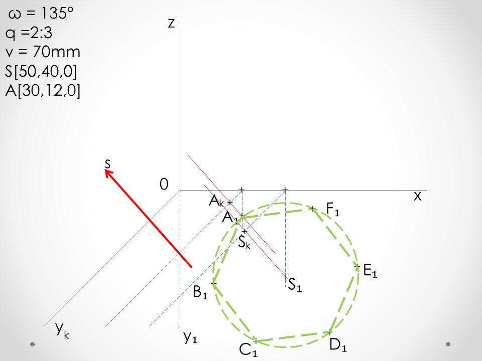 ω = 135° q =2:3 v = 70mm S[50,40,0] A[30,12,0] + A₁A₁ A + x y z k k 0 y₁y₁ s + + S₁S₁ S k + + + + + + + F₁F₁ E₁E₁ D₁D₁ C₁C₁ B₁B₁