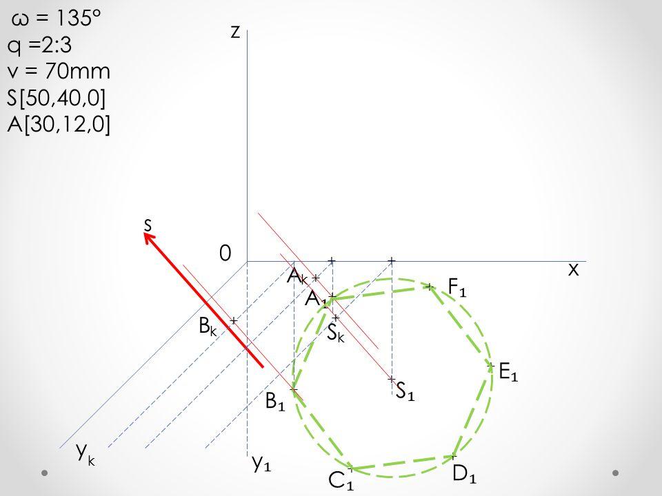 ω = 135° q =2:3 v = 70mm S[50,40,0] A[30,12,0] + A₁A₁ A + x y z k k 0 y₁y₁ s + + S₁S₁ S k + + + + + + + F₁F₁ E₁E₁ D₁D₁ C₁C₁ B₁B₁ B k +