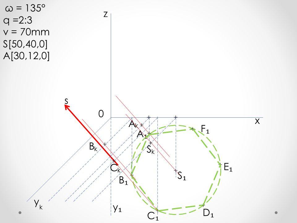 ω = 135° q =2:3 v = 70mm S[50,40,0] A[30,12,0] + A₁A₁ A + x y z k k 0 y₁y₁ s + + S₁S₁ S k + + + + + + + F₁F₁ E₁E₁ D₁D₁ C₁C₁ B₁B₁ B k + + C k