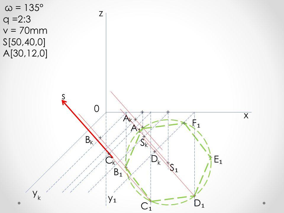 ω = 135° q =2:3 v = 70mm S[50,40,0] A[30,12,0] + A₁A₁ A + x y z k k 0 y₁y₁ s + + S₁S₁ S k + + + + + + + F₁F₁ E₁E₁ D₁D₁ C₁C₁ B₁B₁ B k + + C k + D k