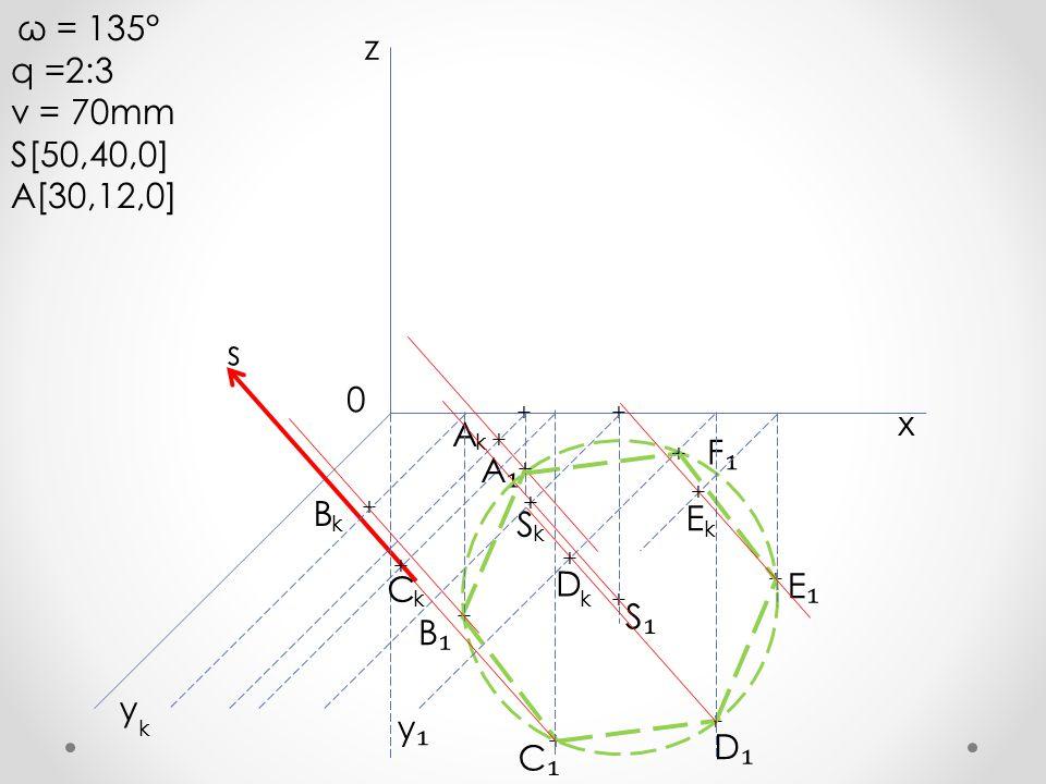 ω = 135° q =2:3 v = 70mm S[50,40,0] A[30,12,0] + A₁A₁ A + x y z k k 0 y₁y₁ s + + S₁S₁ S k + + + + + + + F₁F₁ E₁E₁ D₁D₁ C₁C₁ B₁B₁ B k + + C k + D k + k E