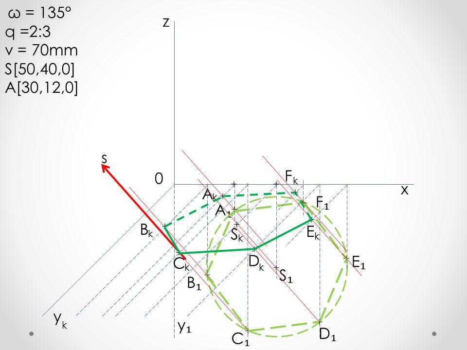 ω = 135° q =2:3 v = 70mm S[50,40,0] A[30,12,0] + A₁A₁ A + x y z k k 0 y₁y₁ s + + S₁S₁ S k + + + + + + + F₁F₁ E₁E₁ D₁D₁ C₁C₁ B₁B₁ B k + + C k + D k + k E + F k