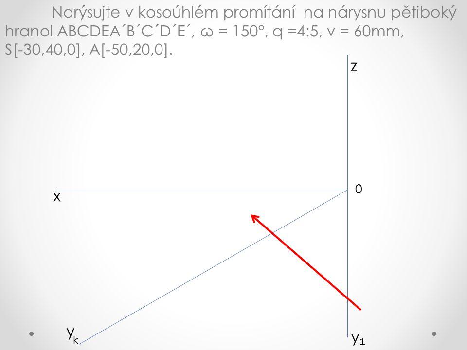 0 z y₁y₁ y x k
