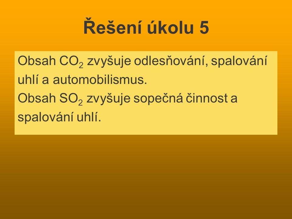 Řešení úkolu 5 Obsah CO 2 zvyšuje odlesňování, spalování uhlí a automobilismus.