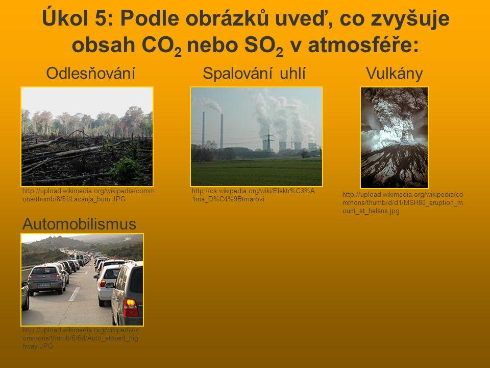 Úkol 5: Podle obrázků uveď, co zvyšuje obsah CO 2 nebo SO 2 v atmosféře: OdlesňováníSpalování uhlíVulkány http://upload.wikimedia.org/wikipedia/comm ons/thumb/8/8f/Lacanja_burn.JPG Automobilismus http://upload.wikimedia.org/wikipedia/co mmons/thumb/d/d1/MSH80_eruption_m ount_st_helens.jpg http://cs.wikipedia.org/wiki/Elektr%C3%A 1rna_D%C4%9Btmarovi http://upload.wikimedia.org/wikipedia/c ommons/thumb/6/6d/Auto_stoped_hig hway.JPG