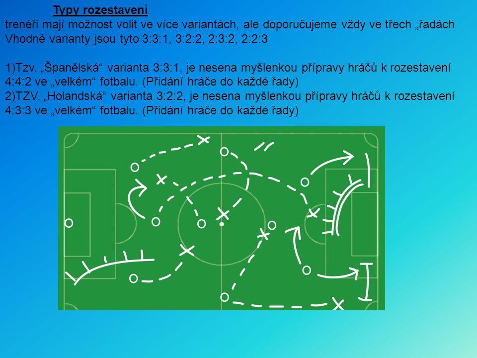 """Typy rozestavení trenéři mají možnost volit ve více variantách, ale doporučujeme vždy ve třech """"řadách Vhodné varianty jsou tyto 3:3:1, 3:2:2, 2:3:2,"""