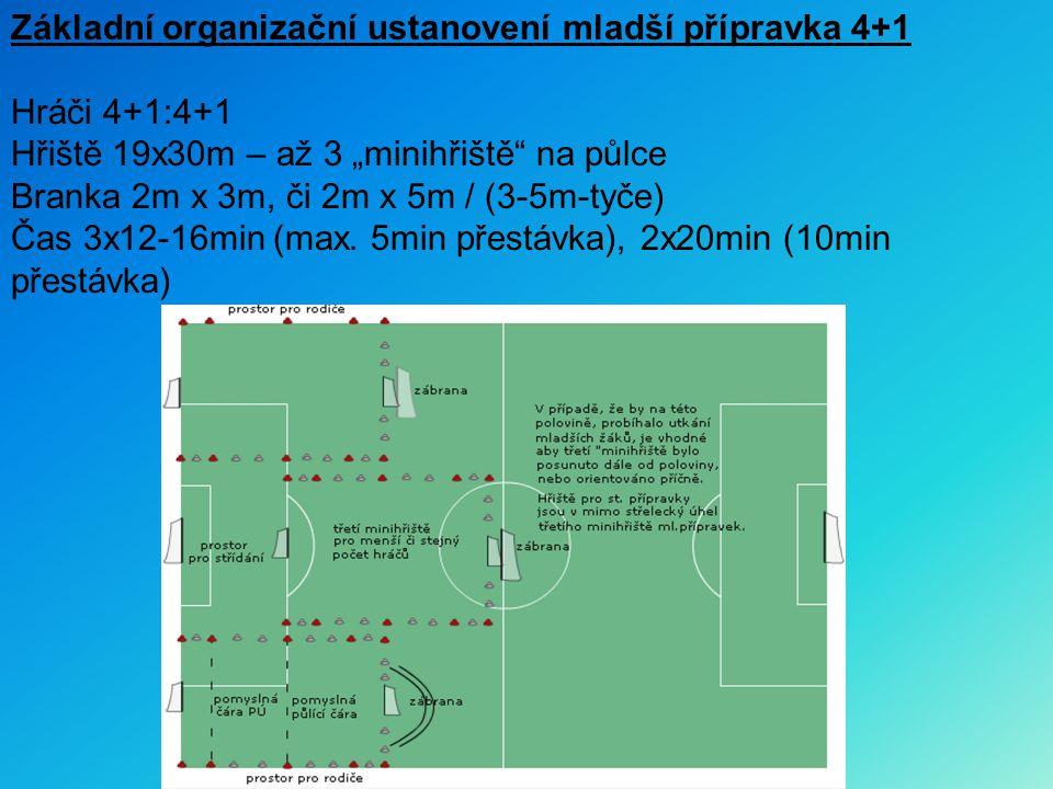 Základní organizační ustanovení starší přípravka 5+1 Hráči 5+1:5+1 Hřiště 25x40m - 2 minihřiště na půlce Branka 2mx5m, (3m-5m-tyče) Čas 3x16-20min(max.