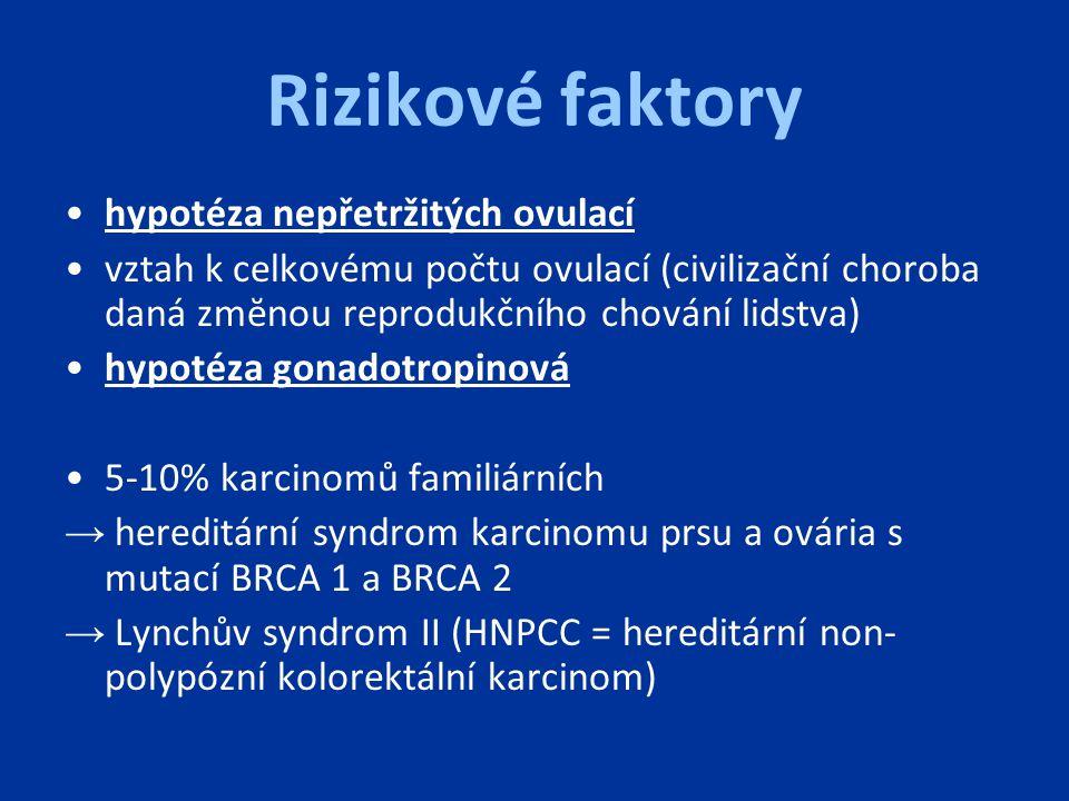 Rizikové faktory hypotéza nepřetržitých ovulací vztah k celkovému počtu ovulací (civilizační choroba daná zmĕnou reprodukčního chování lidstva) hypoté