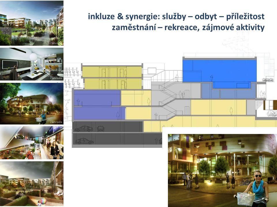 inkluze & synergie: služby – odbyt – příležitost zaměstnání – rekreace, zájmové aktivity