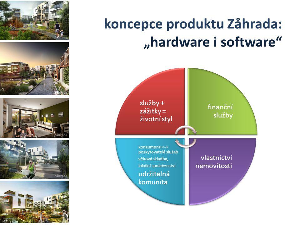 """www.cohousing.cz: 1.obyvatelé se podílejí na plánování 2.urbanismus a architektura podporují vznik a udržování sousedských vztahů 3.soukromé domy / byty doplňují společné prostory a prostranství 4.chod a provoz řídí samotní obyvatelé 5.není hierarchická struktura /rozhodování 6.neexistuje sdílená ekonomika + poučení """"sídliště vs."""