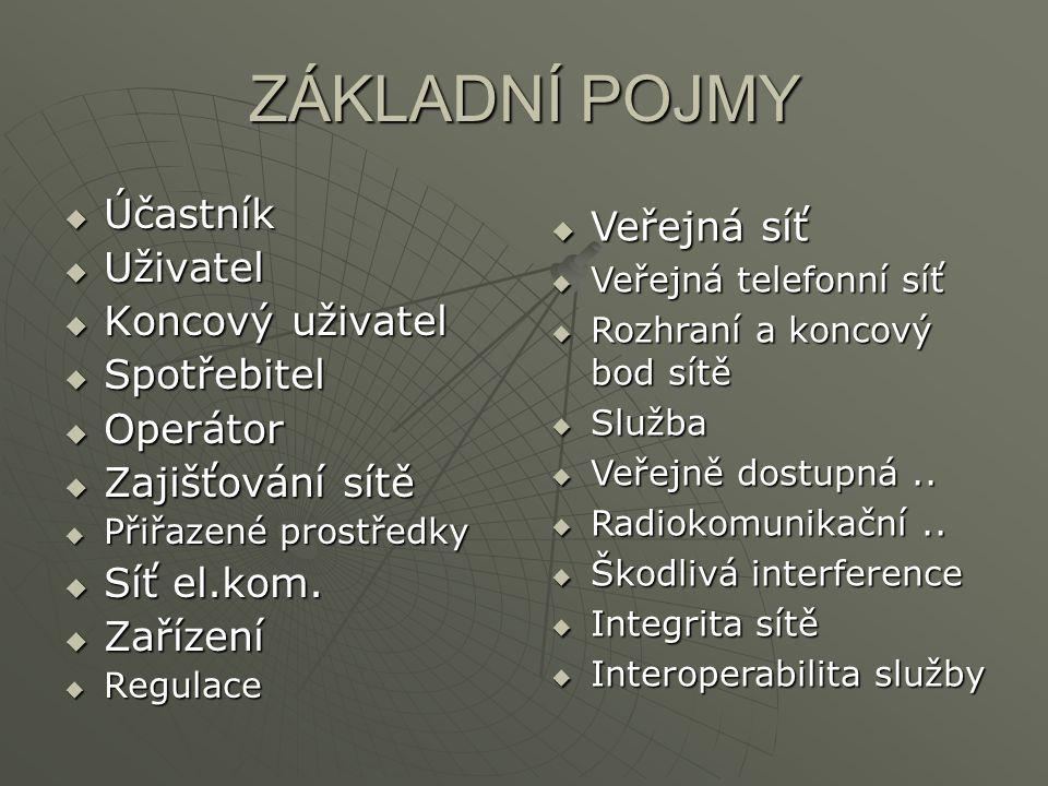 ZÁKLADNÍ POJMY  Účastník  Uživatel  Koncový uživatel  Spotřebitel  Operátor  Zajišťování sítě  Přiřazené prostředky  Síť el.kom.  Zařízení 