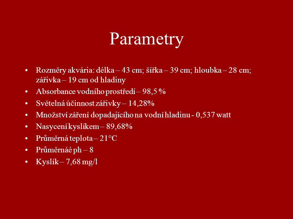Parametry Rozměry akvária: délka – 43 cm; šířka – 39 cm; hloubka – 28 cm; zářivka – 19 cm od hladiny Absorbance vodního prostředí – 98,5 % Světelná účinnost zářivky – 14,28% Množství záření dopadajícího na vodní hladinu - 0,537 watt Nasycení kyslíkem – 89,68% Průměrná teplota – 21°C Průměrnáé ph – 8 Kyslík – 7,68 mg/l