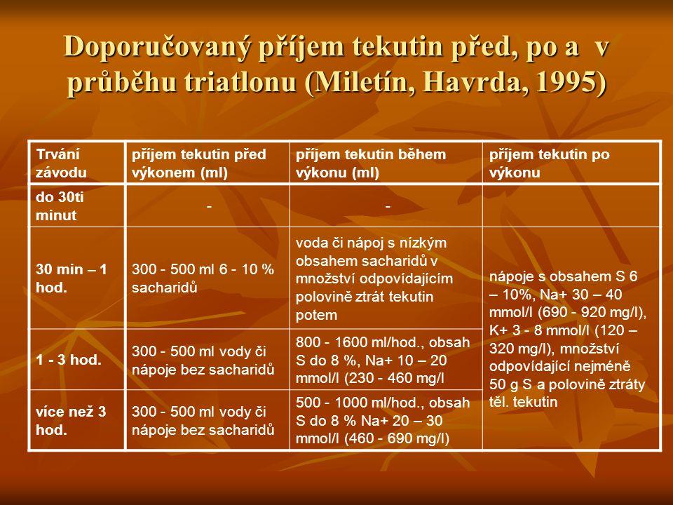 Doporučovaný příjem tekutin před, po a v průběhu triatlonu (Miletín, Havrda, 1995) Trvání závodu příjem tekutin před výkonem (ml) příjem tekutin během