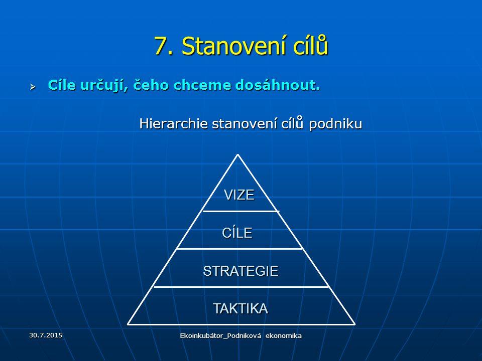 7. Stanovení cílů  Cíle určují, čeho chceme dosáhnout. Hierarchie stanovení cílů podniku TAKTIKA STRATEGIE CÍLE VIZE 30.7.2015 Ekoinkubátor_Podniková