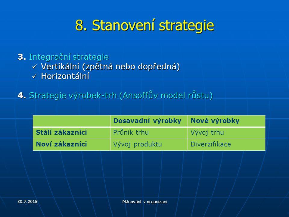 30.7.2015 Plánování v organizaci 8. Stanovení strategie 3. Integrační strategie Vertikální (zpětná nebo dopředná) Vertikální (zpětná nebo dopředná) Ho