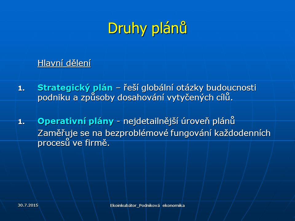 Druhy plánů dle funkčních oblastí  Marketingové plány  Výrobní plány  Plán prodeje  Plán nákupu  Plán lidských zdrojů  Organizační plány  Finanční plány  Plány řízení kvality  Plány výzkumu a vývoje … 30.7.2015 Ekoinkubátor_Podniková ekonomika