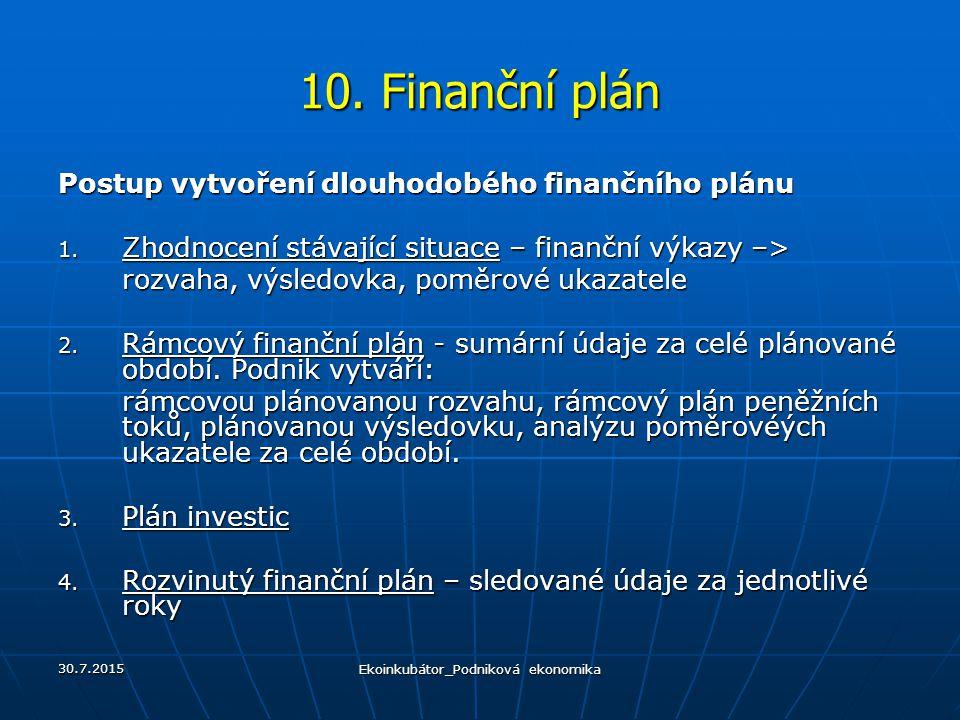 10. Finanční plán Postup vytvoření dlouhodobého finančního plánu 1. Zhodnocení stávající situace – finanční výkazy –> rozvaha, výsledovka, poměrové uk