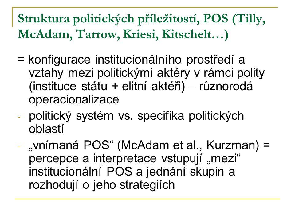 Struktura politických příležitostí, POS (Tilly, McAdam, Tarrow, Kriesi, Kitschelt…) = konfigurace institucionálního prostředí a vztahy mezi politickými aktéry v rámci polity (instituce státu + elitní aktéři) – různorodá operacionalizace - politický systém vs.