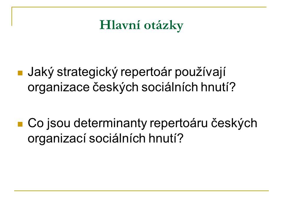 Sociální hnutí (Diani) 1.Sítě neformální interakce 2.