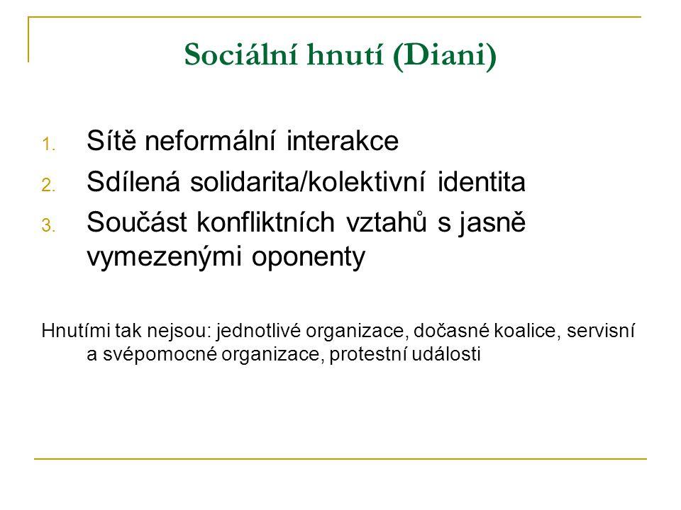 Sociální hnutí (Diani) 1. Sítě neformální interakce 2.
