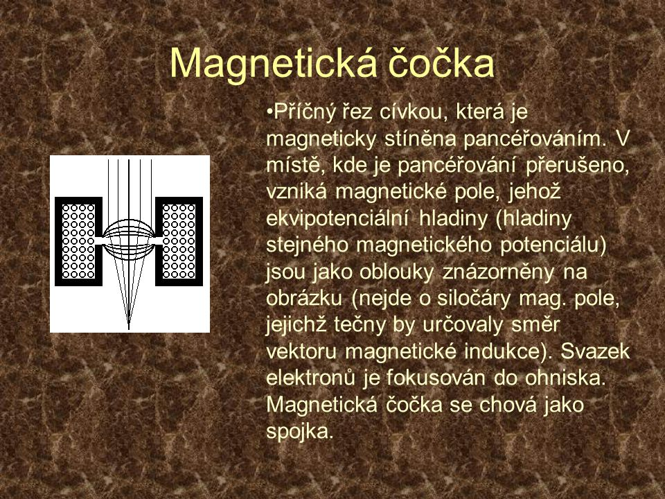 Magnetická čočka Příčný řez cívkou, která je magneticky stíněna pancéřováním. V místě, kde je pancéřování přerušeno, vzniká magnetické pole, jehož ekv