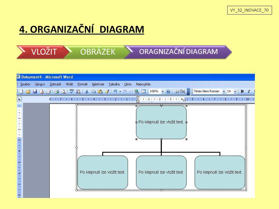 VY_32_INOVACE_70 4. ORGANIZAČNÍ DIAGRAM VLOŽITOBRÁZEK ORAGNIZAČNÍ DIAGRAM