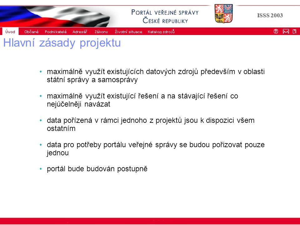 Portál veřejné správy © 2002 IBM Corporation ISSS 2003 Hlavní zásady projektu maximálně využít existujících datových zdrojů především v oblasti státní