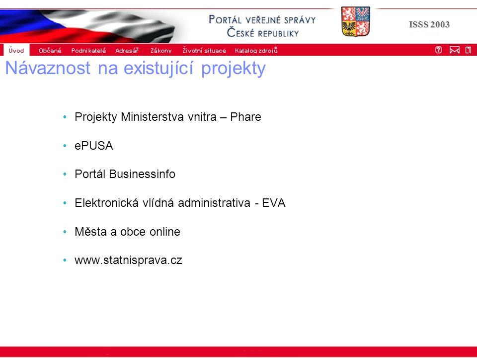 Portál veřejné správy © 2002 IBM Corporation ISSS 2003 Návaznost na existující projekty Projekty Ministerstva vnitra – Phare ePUSA Portál Businessinfo